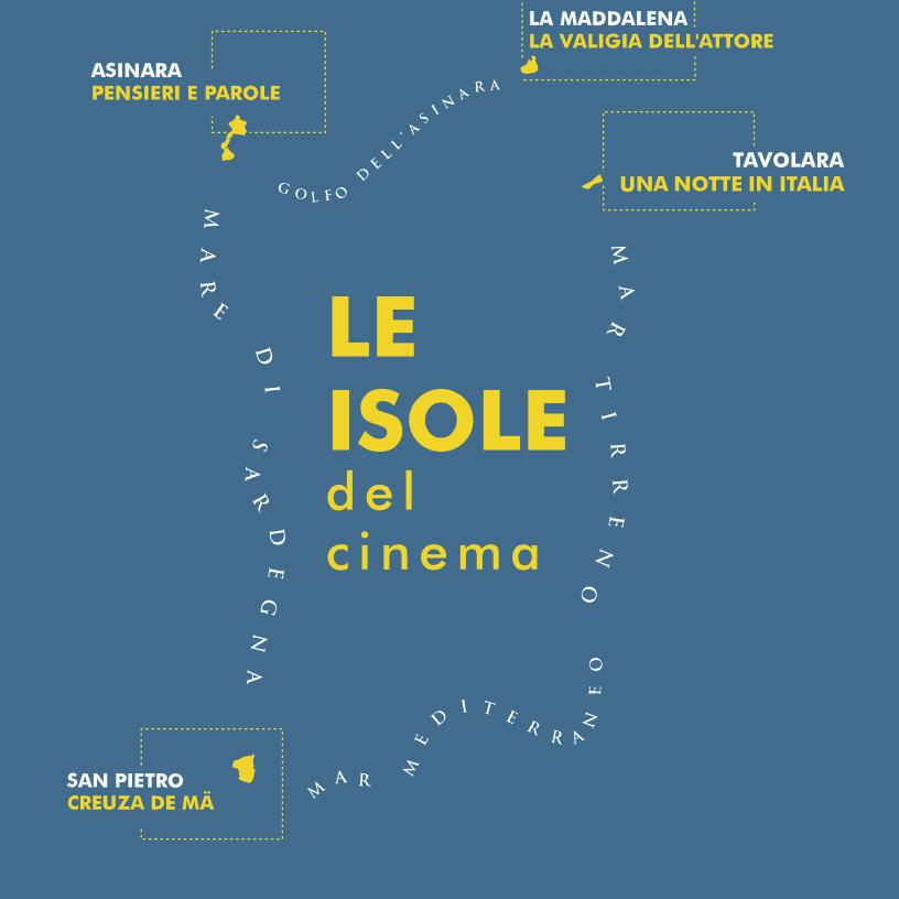 Locandina Le Isole Del Cinema